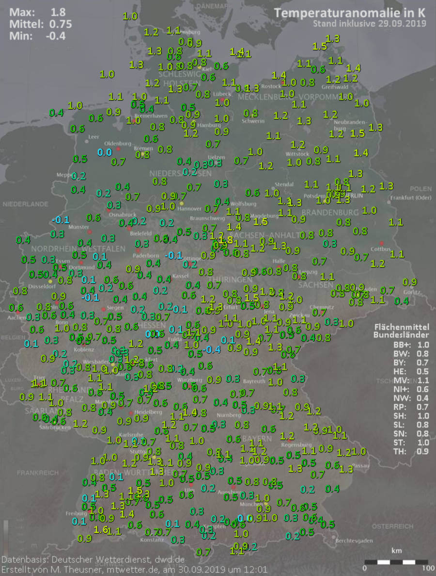 Fast normale Temperaturen im September 2019