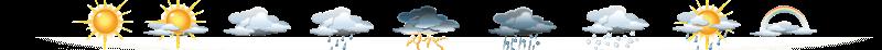 Wetterprognose und Wettervorhersage